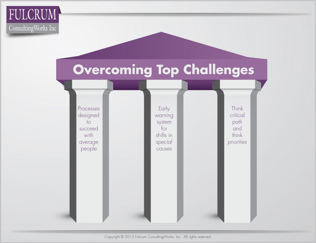 Morgan-150123-Q5-Overcoming Top Challenges