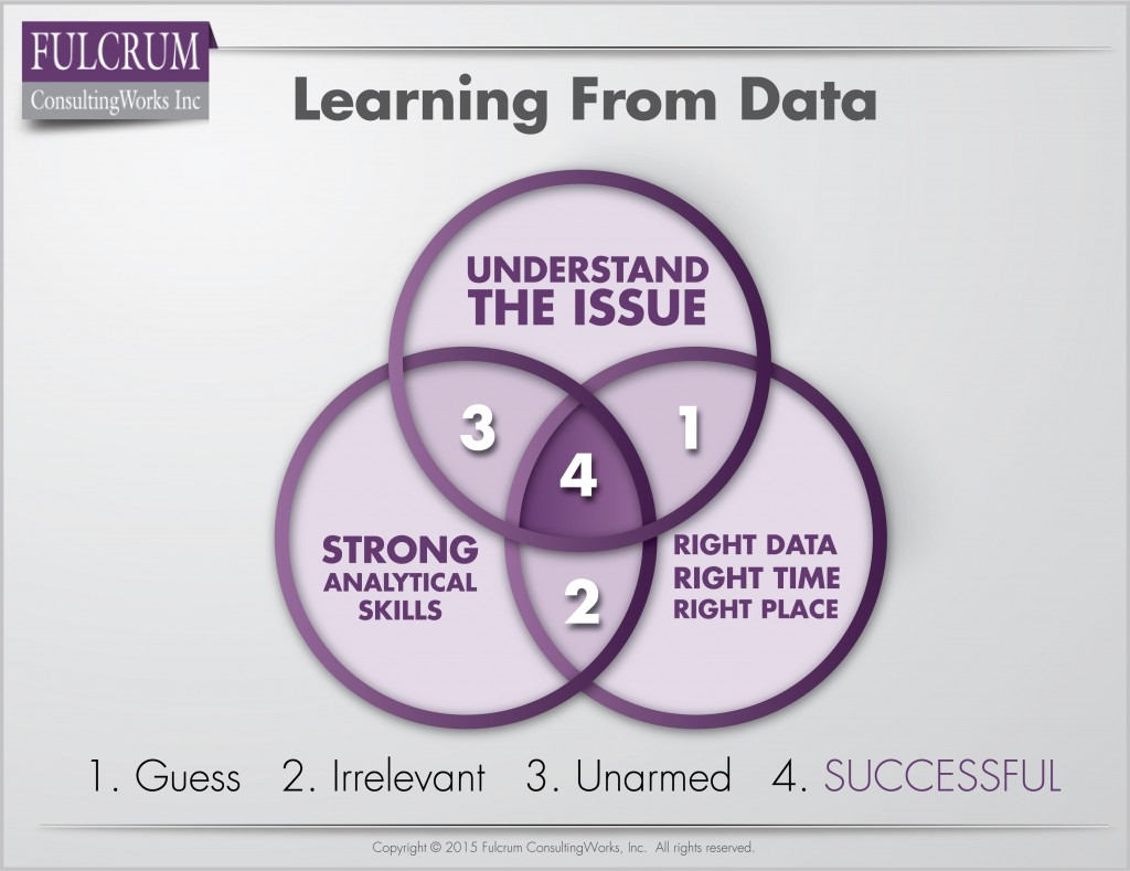 Morgan-150317-Q4-Learning From Data
