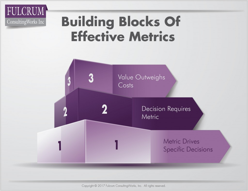 Morgan-Building Blocks Of Effective Metrics